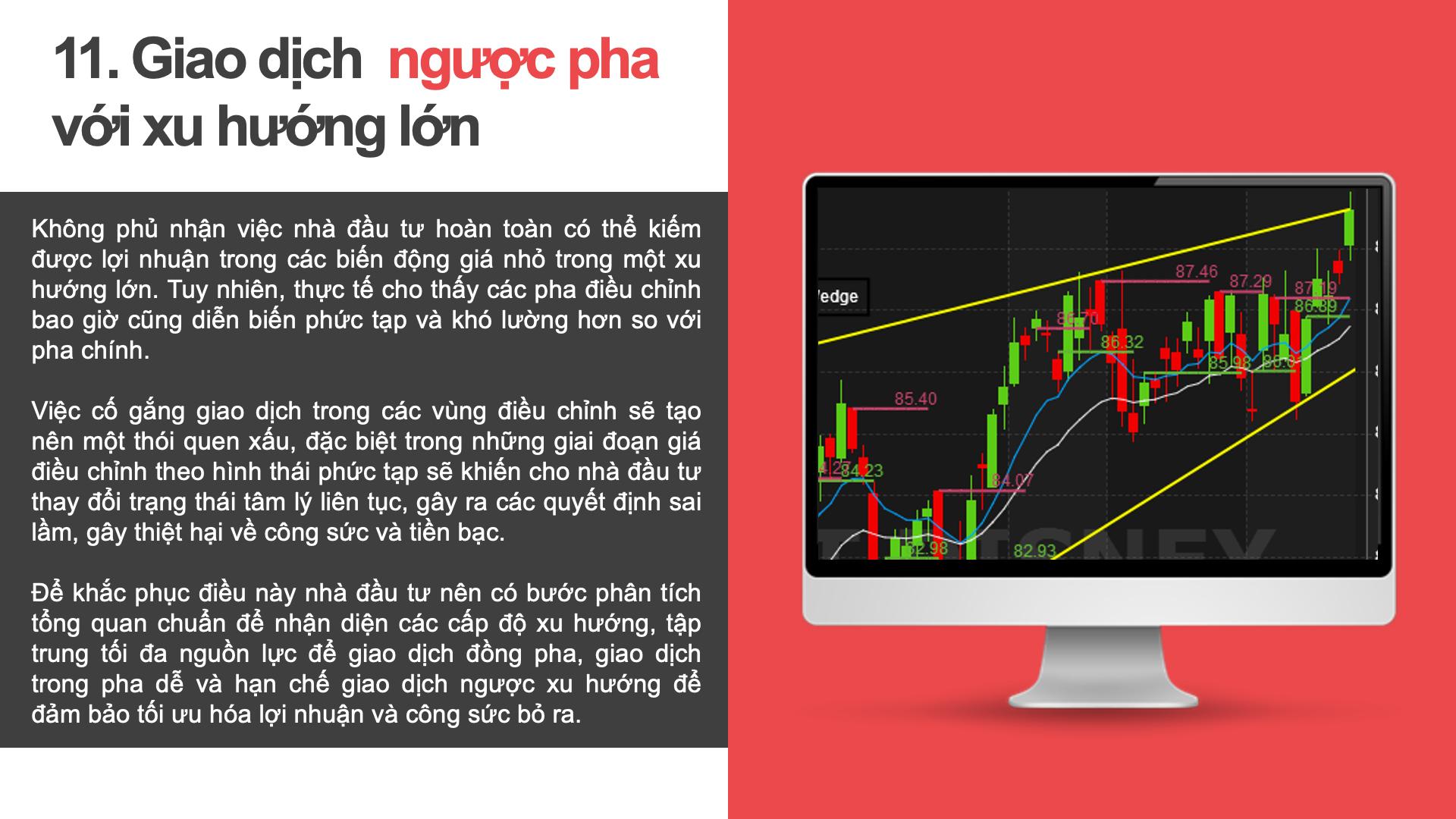 học đầu tư chứng khoán
